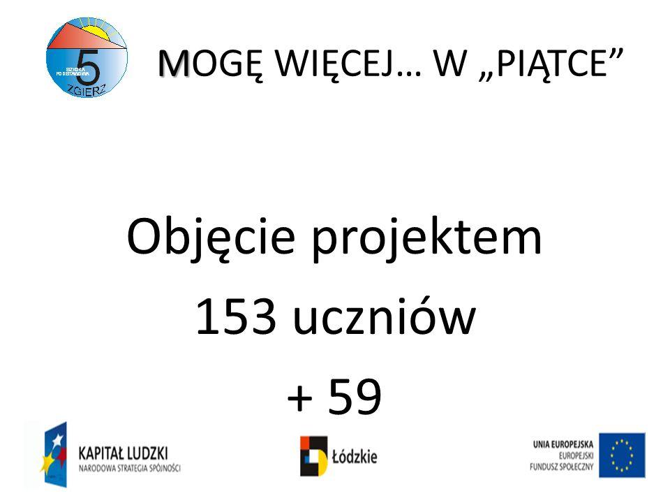 M MOGĘ WIĘCEJ… W PIĄTCE Objęcie projektem 153 uczniów + 59