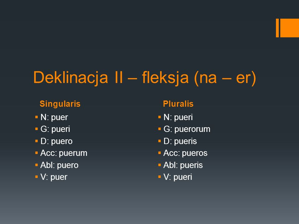 SingularisPluralis Deklinacja II – fleksja (na – er) N: puer G: pueri D: puero Acc: puerum Abl: puero V: puer N: pueri G: puerorum D: pueris Acc: puer