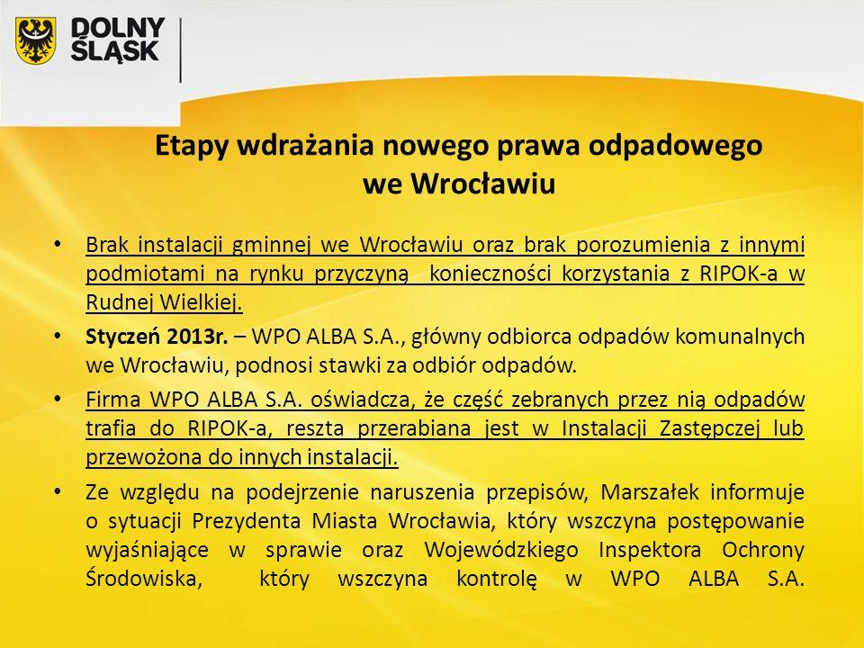 Brak instalacji gminnej we Wrocławiu oraz brak porozumienia z innymi podmiotami na rynku przyczyną konieczności korzystania z RIPOK-a w Rudnej Wielkiej.