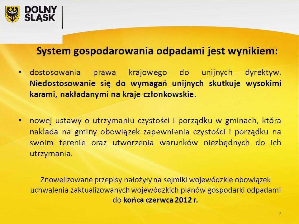 System gospodarowania odpadami jest wynikiem: dostosowania prawa krajowego do unijnych dyrektyw.