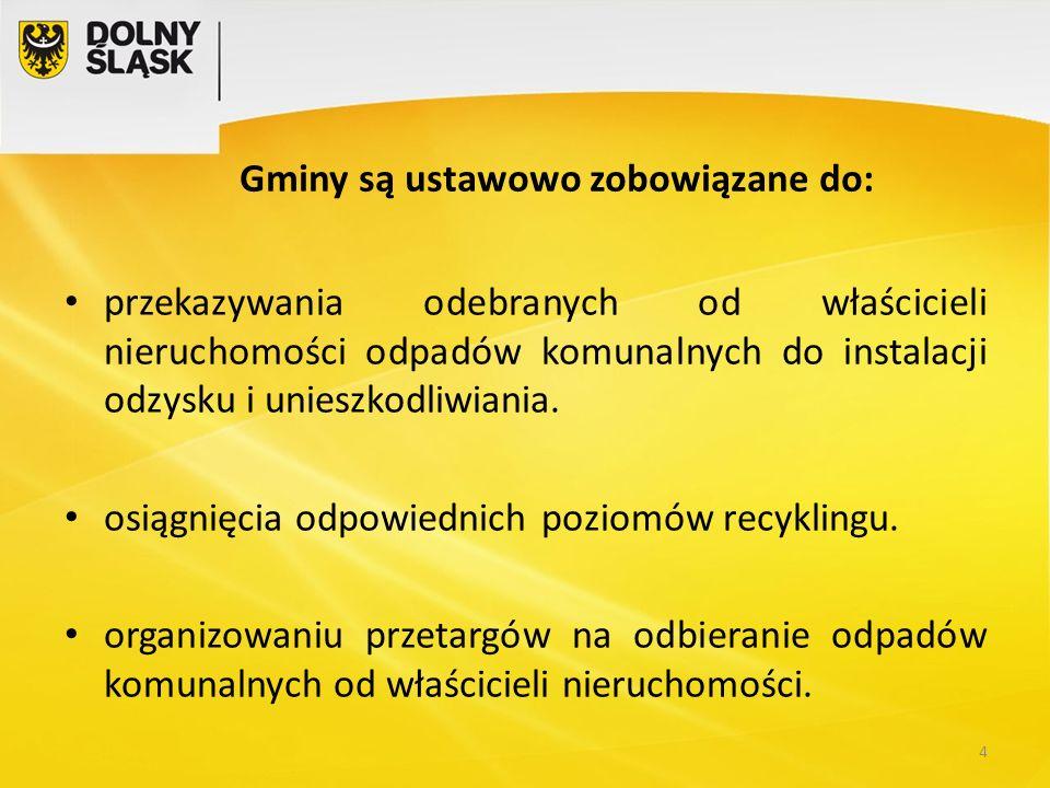 Wojewódzki Plan Gospodarki Odpadami dla Województwa Dolnośląskiego 2012 Uchwalony przez Sejmik Województwa Dolnośląskiego 27 czerwca 2012r.