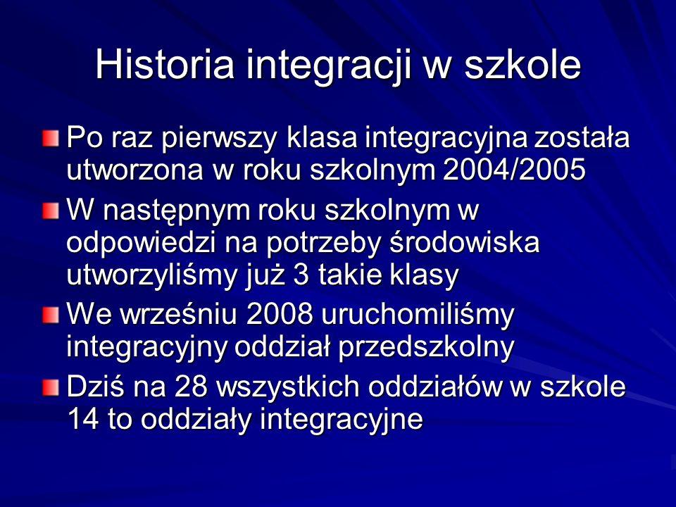 Historia integracji w szkole Po raz pierwszy klasa integracyjna została utworzona w roku szkolnym 2004/2005 W następnym roku szkolnym w odpowiedzi na