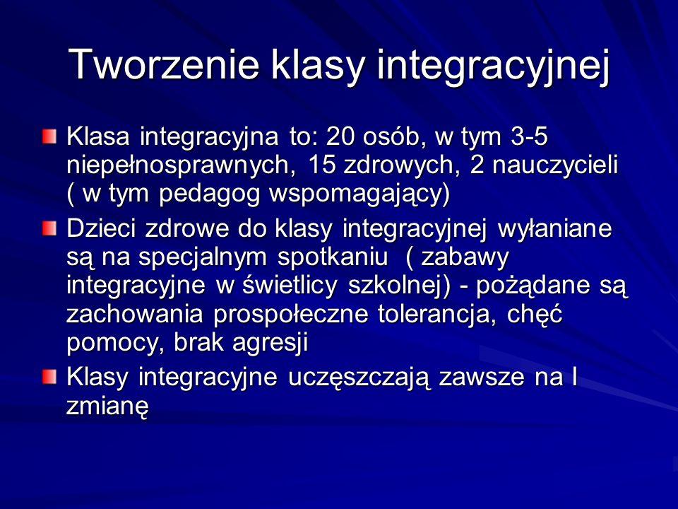Tworzenie klasy integracyjnej Klasa integracyjna to: 20 osób, w tym 3-5 niepełnosprawnych, 15 zdrowych, 2 nauczycieli ( w tym pedagog wspomagający) Dz