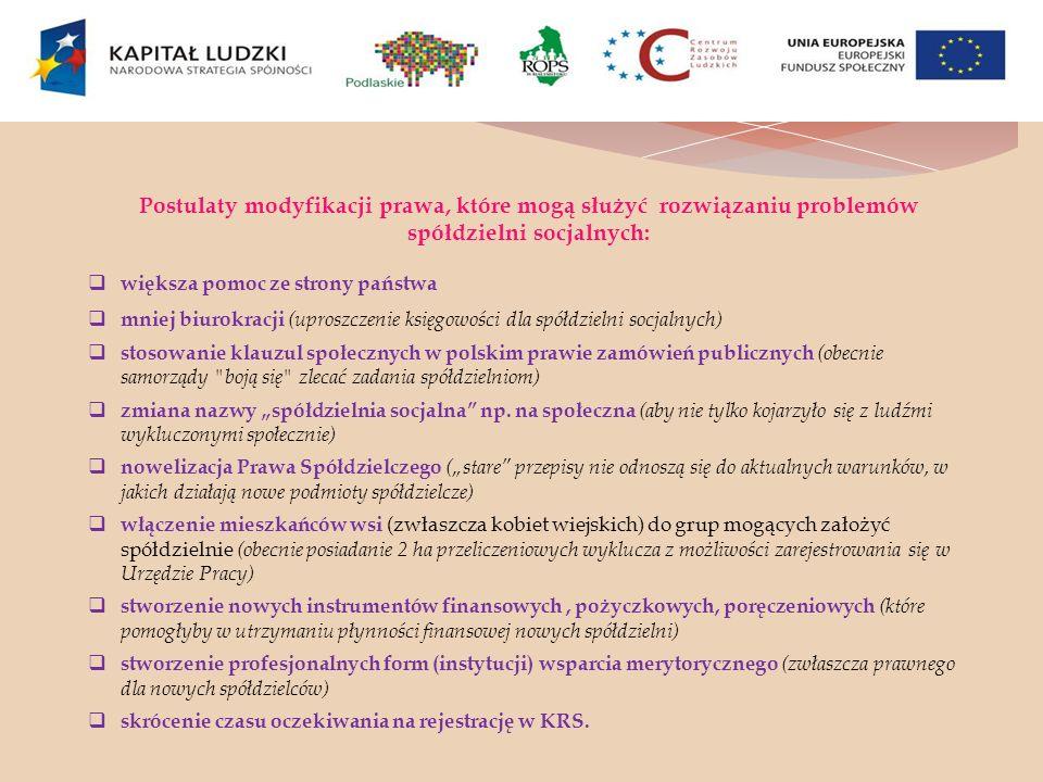 Postulaty modyfikacji prawa, które mogą służyć rozwiązaniu problemów spółdzielni socjalnych: większa pomoc ze strony państwa mniej biurokracji (uprosz
