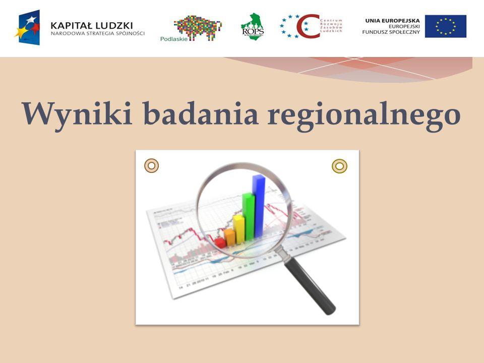 Wyniki badania regionalnego