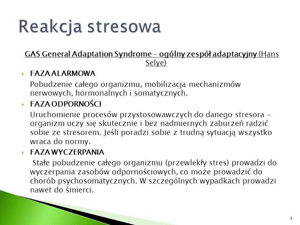GAS General Adaptation Syndrome – ogólny zespół adaptacyjny (Hans Selye) FAZA ALARMOWA Pobudzenie całego organizmu, mobilizacja mechanizmów nerwowych, hormonalnych i somatycznych.