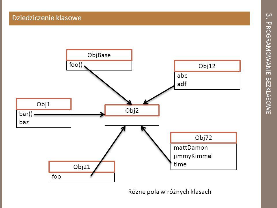 3. P ROGRAMOWANIE BEZKLASOWE Dziedziczenie klasowe Obj2 bar() baz Obj1 Różne pola w różnych klasach foo() ObjBase abc adf Obj12 foo Obj21 mattDamon ji