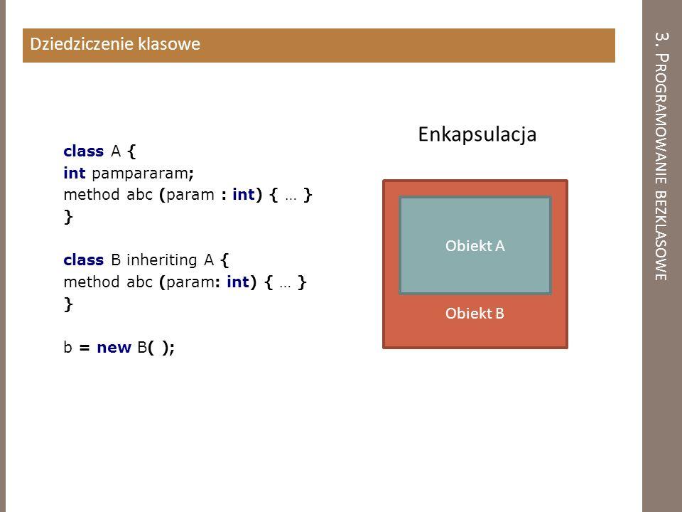 3. P ROGRAMOWANIE BEZKLASOWE Dziedziczenie klasowe class A { int pampararam; method abc (param : int) { … } } class B inheriting A { method abc (param