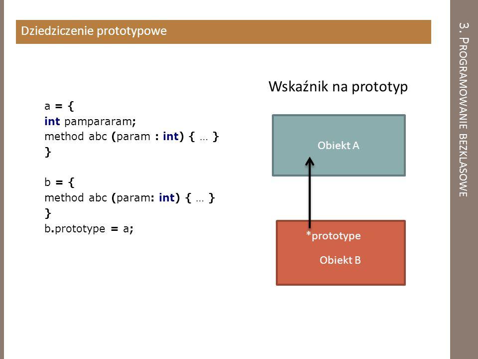 3. P ROGRAMOWANIE BEZKLASOWE Dziedziczenie prototypowe a = { int pampararam; method abc (param : int) { … } } b = { method abc (param: int) { … } } b.