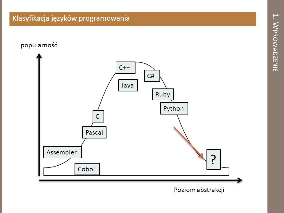 1. W PROWADZENIE Klasyfikacja języków programowania popularność Poziom abstrakcji Assembler C C++ Java C# Ruby Python ? Pascal Cobol