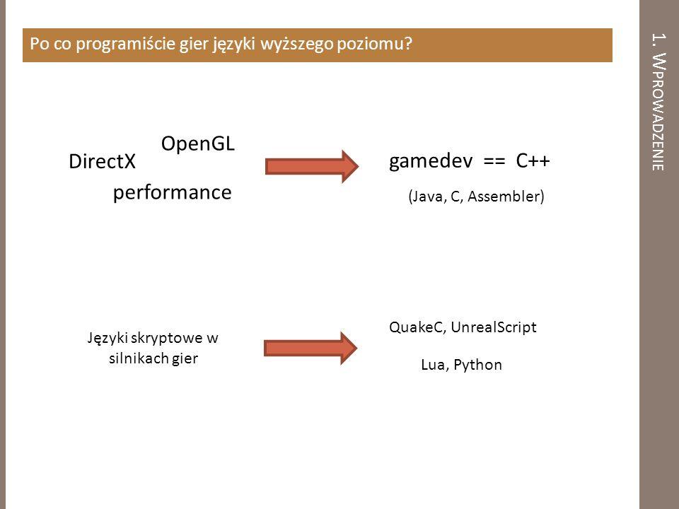 1.W PROWADZENIE Po co programiście gier języki wyższego poziomu.