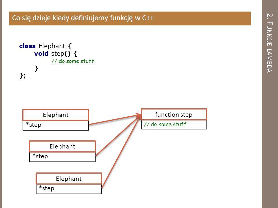 2. F UNKCJE LAMBDA Co się dzieje kiedy definiujemy funkcję w C++ class Elephant { void step() { // do some stuff } }; *step Elephant // do some stuff