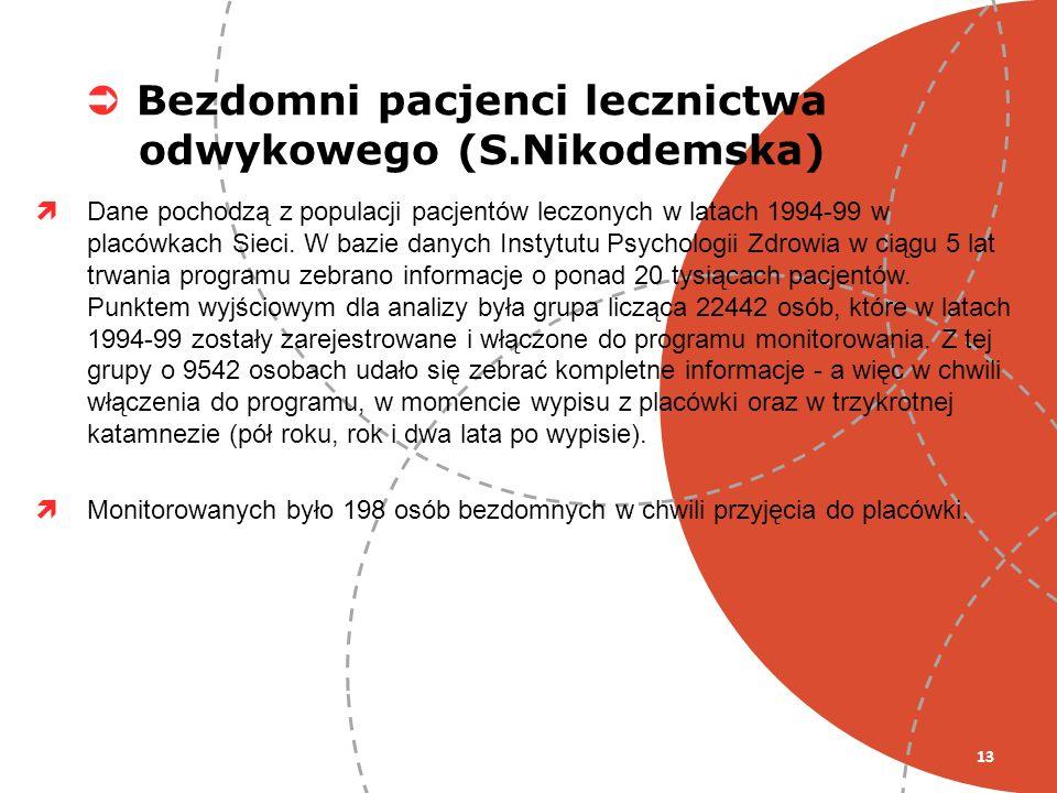 Bezdomni pacjenci lecznictwa odwykowego (S.Nikodemska) 13 Dane pochodzą z populacji pacjentów leczonych w latach 1994-99 w placówkach Sieci. W bazie d