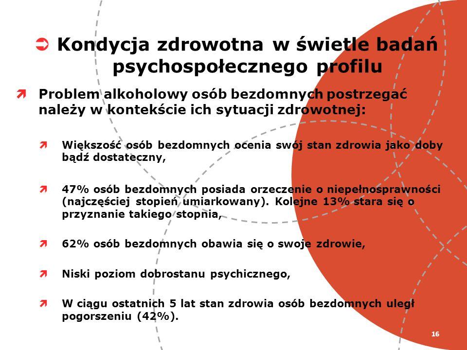 16 Problem alkoholowy osób bezdomnych postrzegać należy w kontekście ich sytuacji zdrowotnej: Większość osób bezdomnych ocenia swój stan zdrowia jako