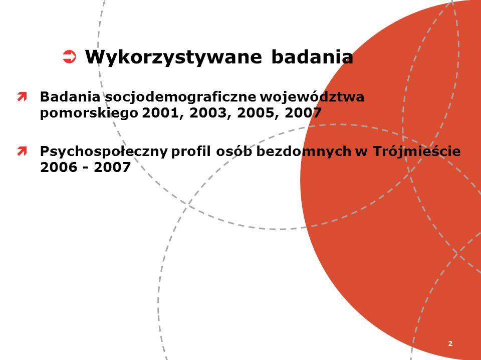 Badania socjodemograficzne województwa pomorskiego 2001, 2003, 2005, 2007 Psychospołeczny profil osób bezdomnych w Trójmieście 2006 - 2007 Wykorzystyw