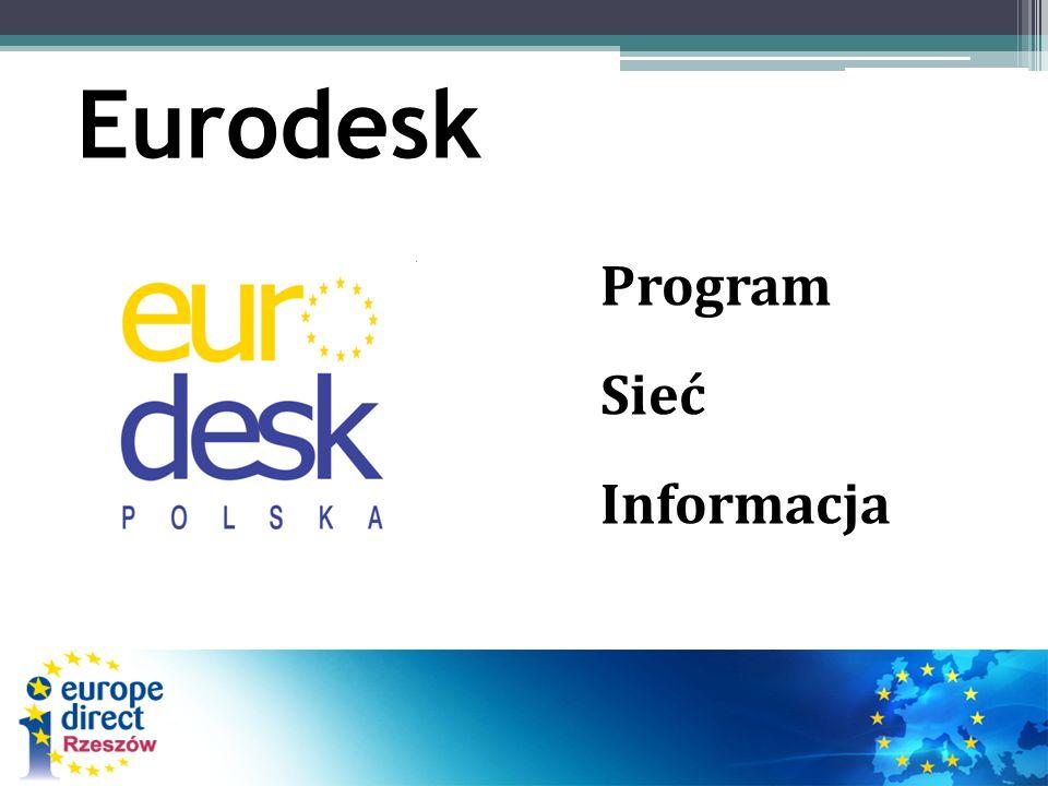 Eurodesk Program Sieć Informacja