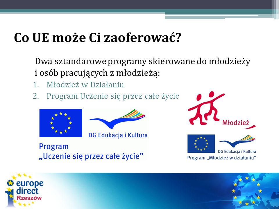Co UE może Ci zaoferować? Dwa sztandarowe programy skierowane do młodzieży i osób pracujących z młodzieżą: 1.Młodzież w Działaniu 2.Program Uczenie si