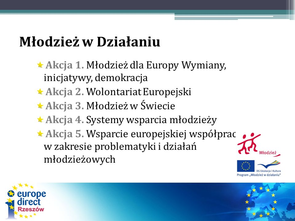 Młodzież w Działaniu Akcja 1. Młodzież dla Europy Wymiany, inicjatywy, demokracja Akcja 2. Wolontariat Europejski Akcja 3. Młodzież w Świecie Akcja 4.