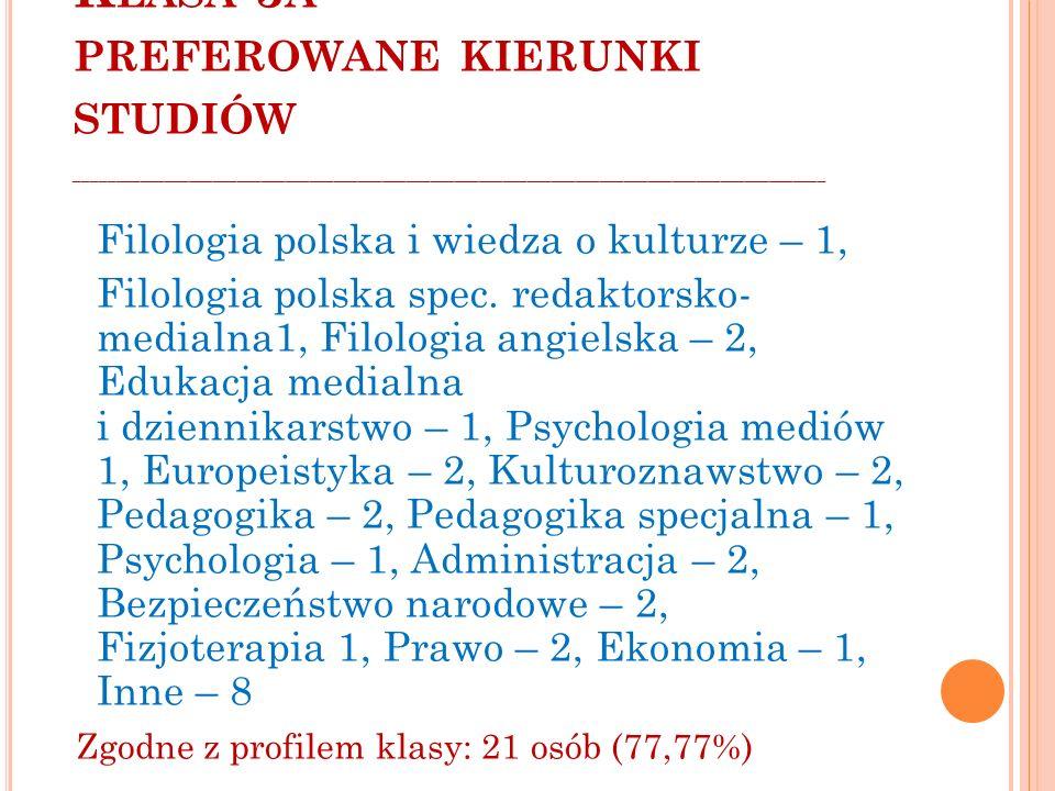 K LASA 3 A PREFEROWANE KIERUNKI STUDIÓW _____________________________________________________________________________________________ Filologia polska