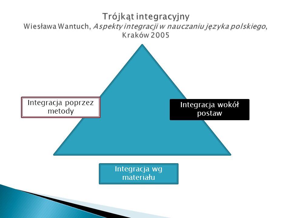 Integracja poprzez metody Integracja wg materiału Integracja wokół postaw