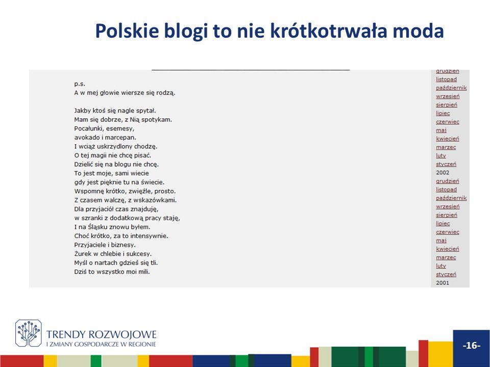 Polskie blogi to nie krótkotrwała moda -16-