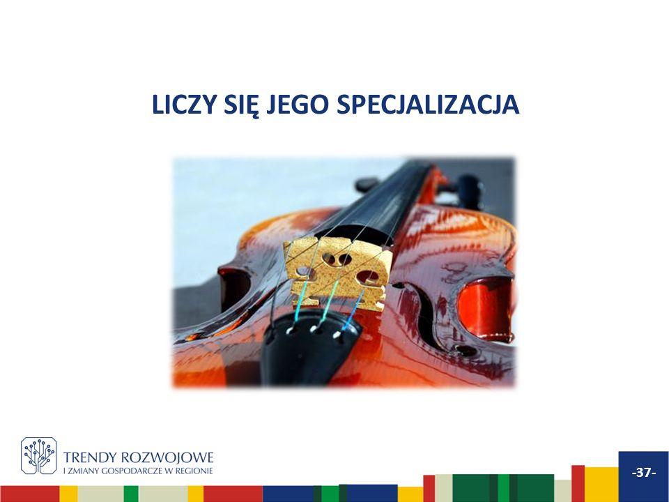 LICZY SIĘ JEGO SPECJALIZACJA -37-