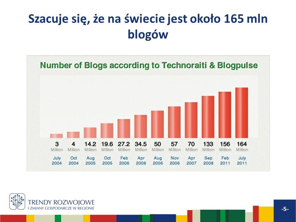 Szacuje się, że na świecie jest około 165 mln blogów -5-