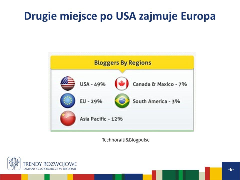 Drugie miejsce po USA zajmuje Europa -6- Technoraiti&Blogpulse