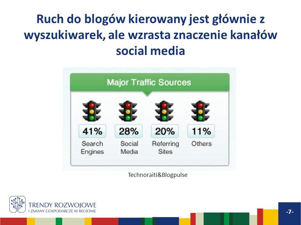 Według raportu BlogHer mamy bardziej ufają opiniom, które znajdują na blogach -8-