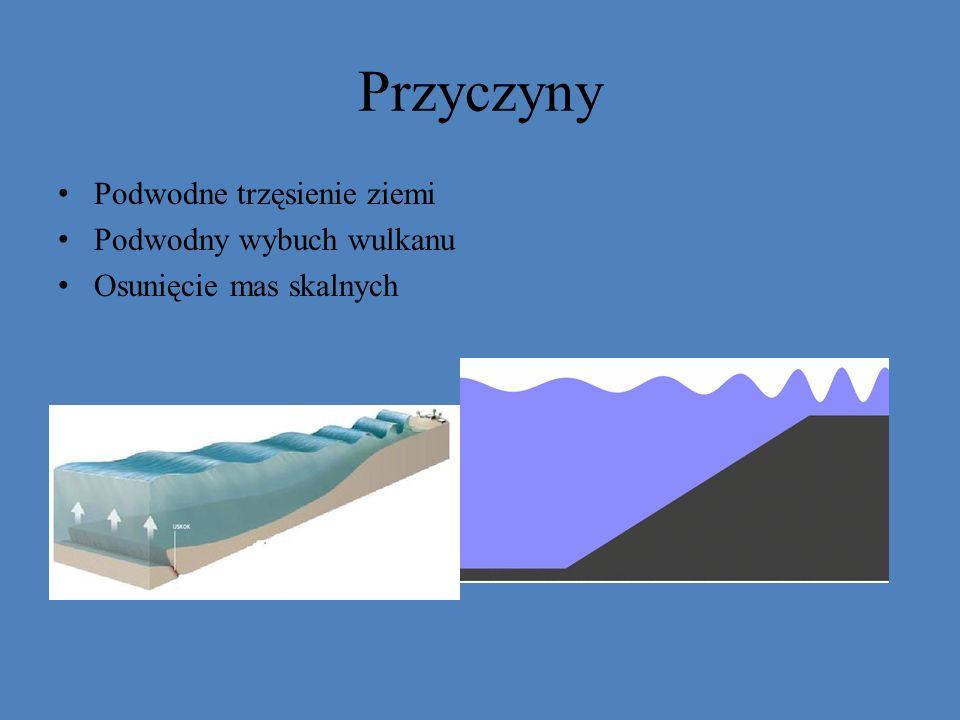 Przyczyny Podwodne trzęsienie ziemi Podwodny wybuch wulkanu Osunięcie mas skalnych