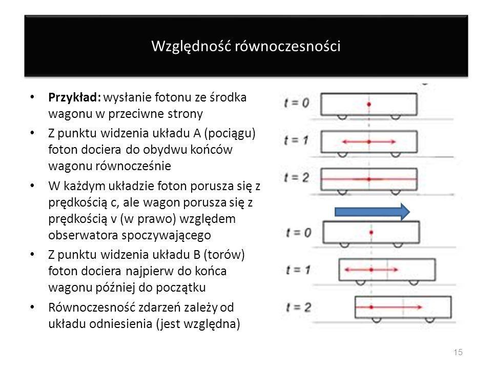 Względność równoczesności Przykład: wysłanie fotonu ze środka wagonu w przeciwne strony Z punktu widzenia układu A (pociągu) foton dociera do obydwu k