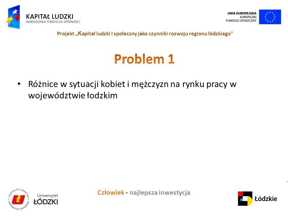 Człowiek - najlepsza inwestycja Projekt K apitał ludzki i społeczny jako czynniki rozwoju regionu łódzkiego Różnice w sytuacji kobiet i mężczyzn na rynku pracy w województwie łodzkim