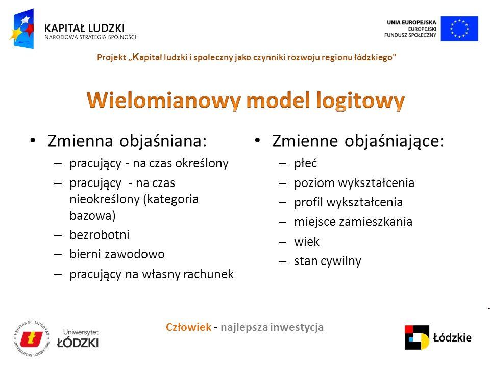 Człowiek - najlepsza inwestycja Projekt K apitał ludzki i społeczny jako czynniki rozwoju regionu łódzkiego