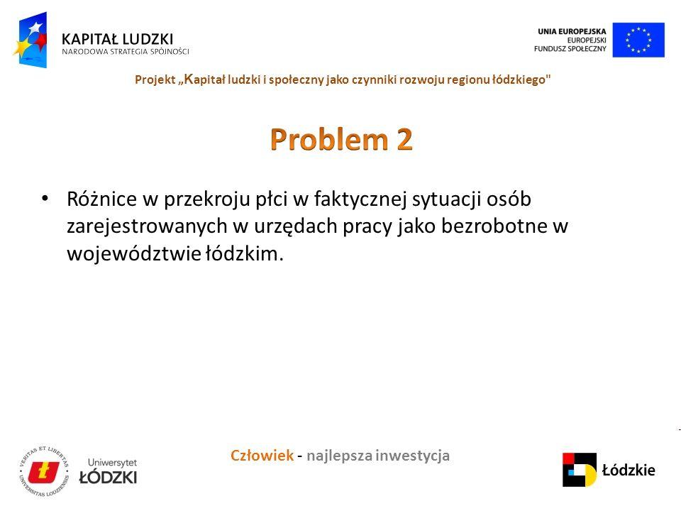 Człowiek - najlepsza inwestycja Projekt K apitał ludzki i społeczny jako czynniki rozwoju regionu łódzkiego Różnice w przekroju płci w faktycznej sytuacji osób zarejestrowanych w urzędach pracy jako bezrobotne w województwie łódzkim.