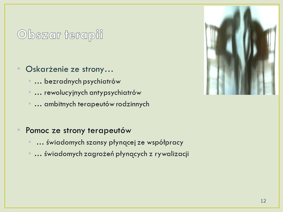 Oskarżenie ze strony… … bezradnych psychiatrów … rewolucyjnych antypsychiatrów … ambitnych terapeutów rodzinnych Pomoc ze strony terapeutów … świadomy