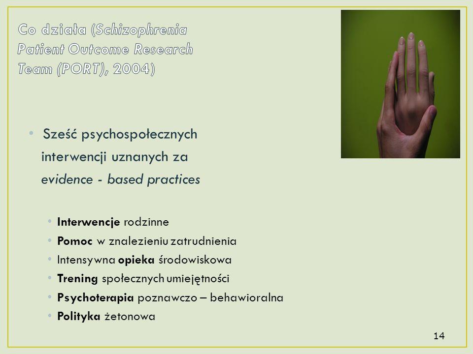 Sześć psychospołecznych interwencji uznanych za evidence - based practices Interwencje rodzinne Pomoc w znalezieniu zatrudnienia Intensywna opieka śro