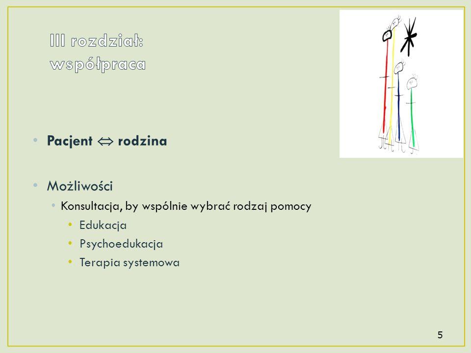 Pacjent rodzina Możliwości Konsultacja, by wspólnie wybrać rodzaj pomocy Edukacja Psychoedukacja Terapia systemowa 5