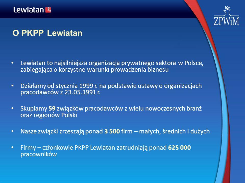 O PKPP Lewiatan Lewiatan to najsilniejsza organizacja prywatnego sektora w Polsce, zabiegająca o korzystne warunk i prowadzenia biznesu Działamy od st
