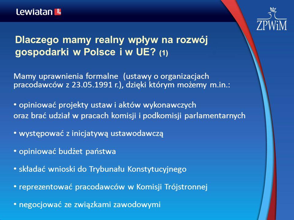 Dlaczego mamy realny wpływ na rozwój gospodarki w Polsce i w UE? (1) Mamy uprawnienia formalne (ustawy o organizacjach pracodawców z 23.05.1991 r.), d