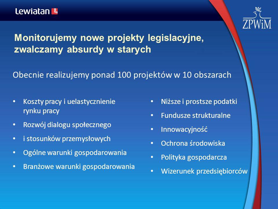 Monitorujemy nowe projekty legislacyjne, zwalczamy absurdy w starych Obecnie realizujemy ponad 100 projektów w 10 obszarach Koszty pracy i uelastyczni