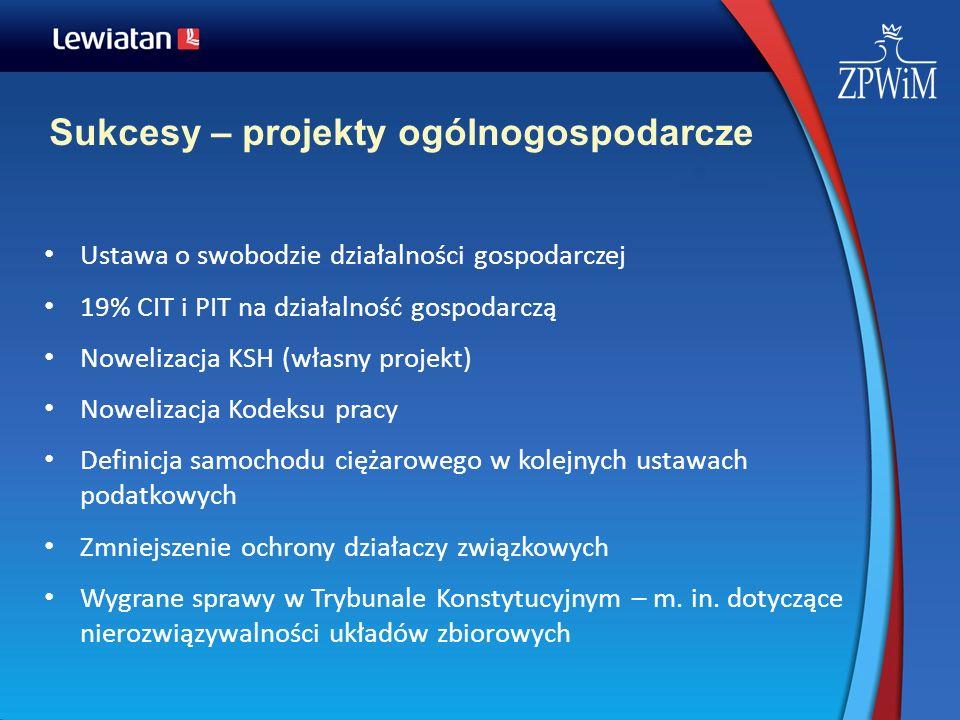Sukcesy – projekty ogólnogospodarcze Ustawa o swobodzie działalności gospodarczej 19% CIT i PIT na działalność gospodarczą Nowelizacja KSH (własny pro