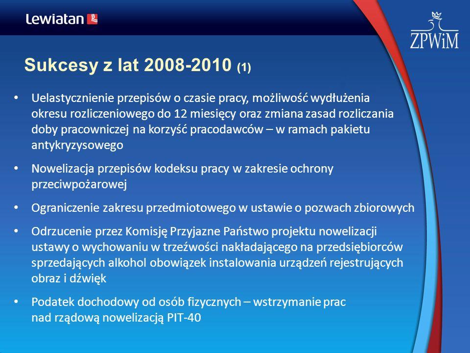 Sukcesy z lat 2008-2010 (1) Uelastycznienie przepisów o czasie pracy, możliwość wydłużenia okresu rozliczeniowego do 12 miesięcy oraz zmiana zasad roz