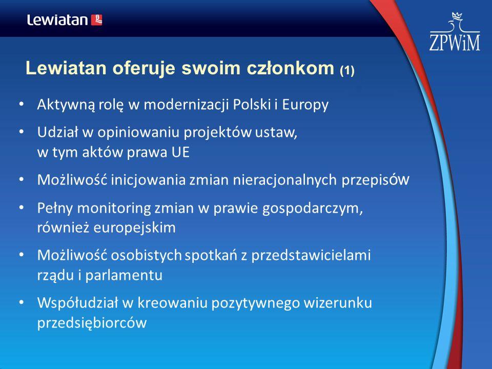 Lewiatan oferuje swoim członkom (1) Aktywną rolę w modernizacji Polski i Europy Udział w opiniowaniu projektów ustaw, w tym aktów prawa UE Możliwość i