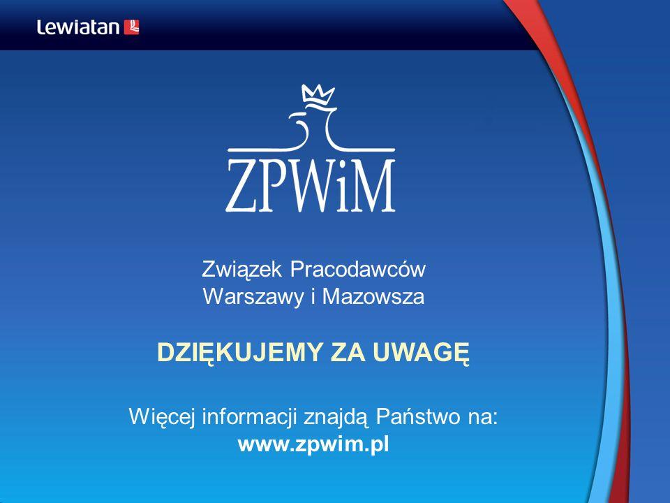 Związek Pracodawców Warszawy i Mazowsza DZIĘKUJEMY ZA UWAGĘ Więcej informacji znajdą Państwo na: www.zpwim.pl