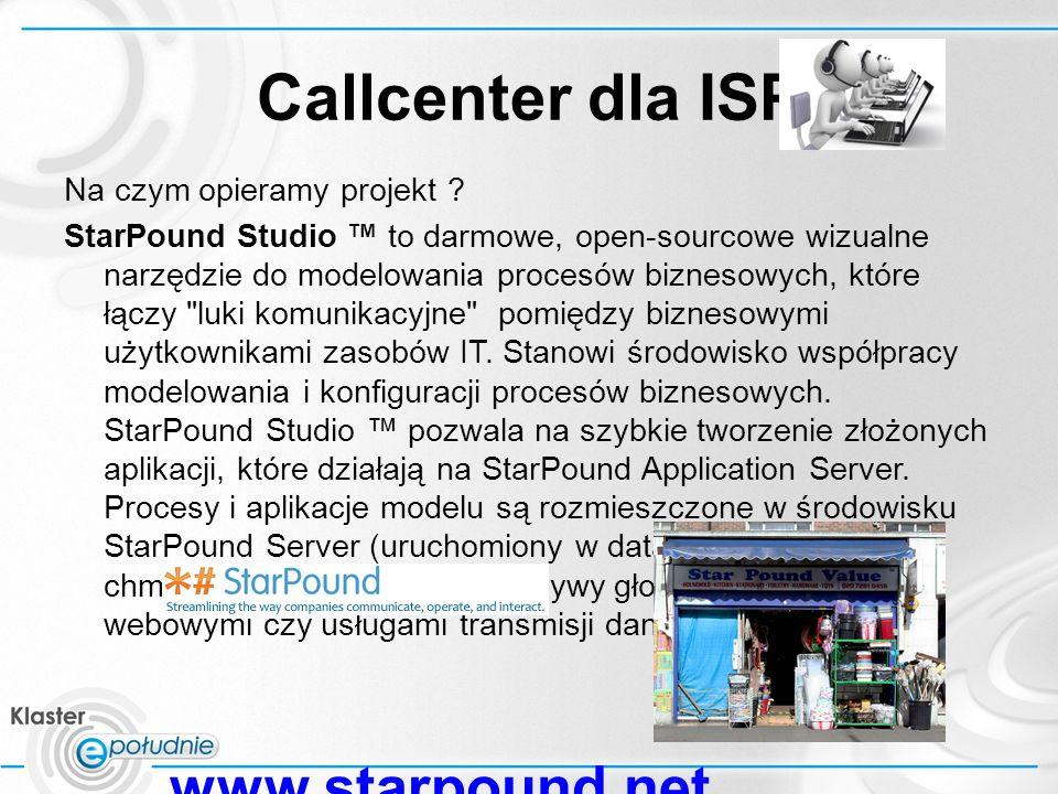 Callcenter dla ISP Na czym opieramy projekt .