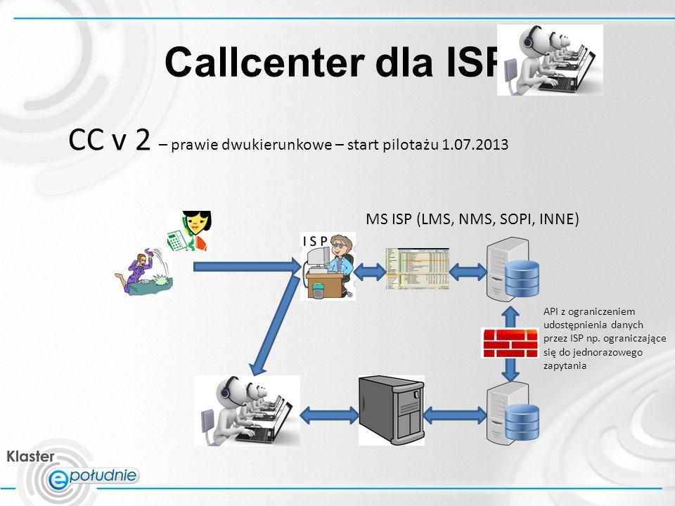 Callcenter dla ISP CC v 2 – prawie dwukierunkowe – start pilotażu 1.07.2013 API z ograniczeniem udostępnienia danych przez ISP np.