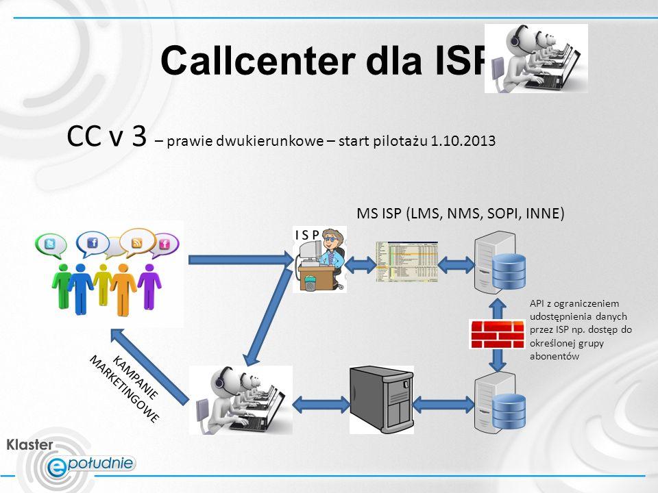 Callcenter dla ISP CC v 3 – prawie dwukierunkowe – start pilotażu 1.10.2013 MS ISP (LMS, NMS, SOPI, INNE) KAMPANIE MARKETINGOWE API z ograniczeniem udostępnienia danych przez ISP np.