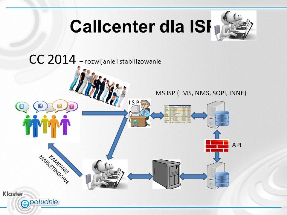 Callcenter dla ISP CC 2014 – rozwijanie i stabilizowanie API MS ISP (LMS, NMS, SOPI, INNE) KAMPANIE MARKETINGOWE