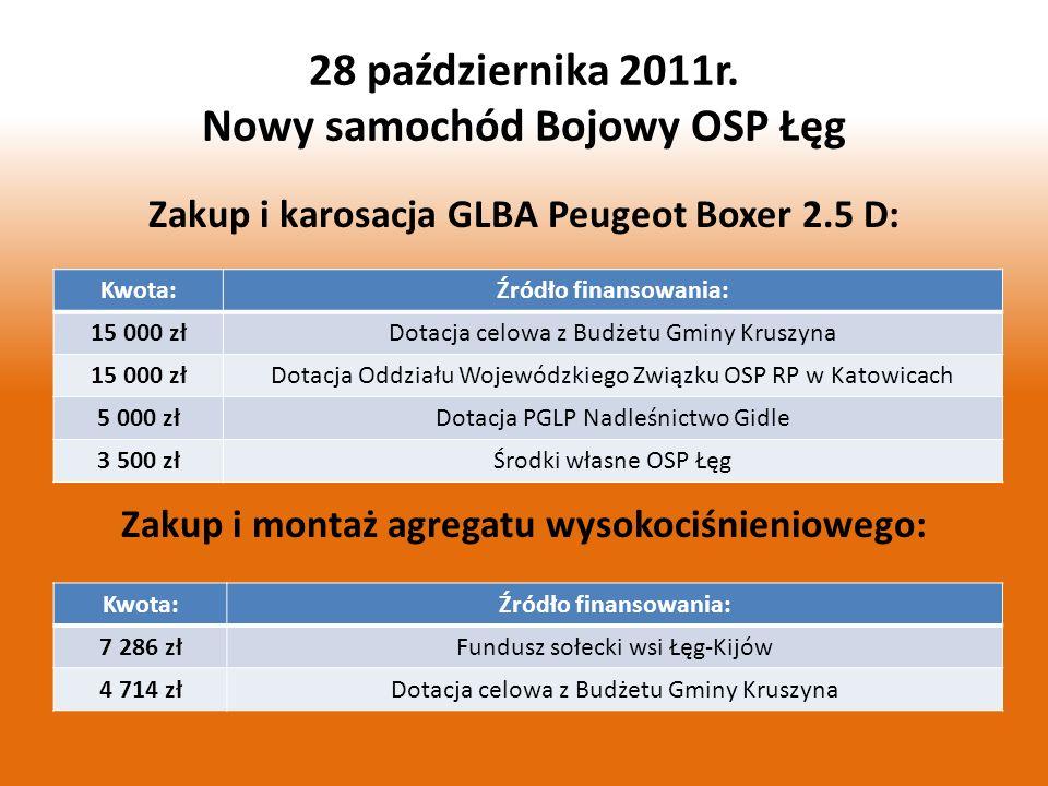 28 października 2011r. Nowy samochód Bojowy OSP Łęg Zakup i karosacja GLBA Peugeot Boxer 2.5 D: Zakup i montaż agregatu wysokociśnieniowego: Kwota:Źró