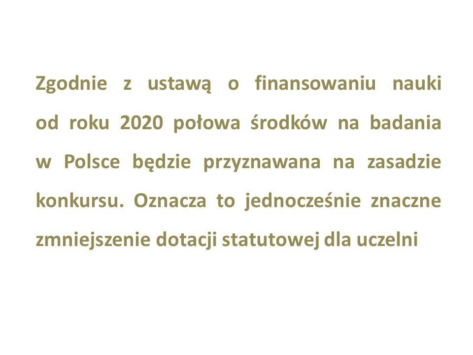 Zgodnie z ustawą o finansowaniu nauki od roku 2020 połowa środków na badania w Polsce będzie przyznawana na zasadzie konkursu.